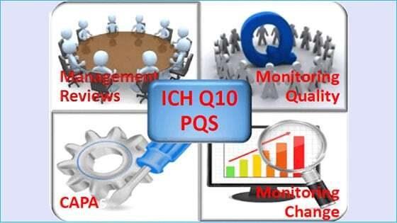 ICH Q10 PQS